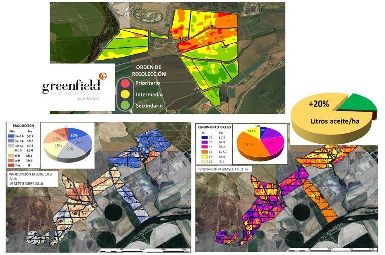 Greenfield Technologies como ejemplo de sostenibilidad en EL PAIS